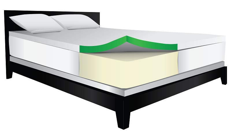 Amazing Bed Foundations For Memory Foam Awesome Bed With Memory Foam Mattress Foundation For Queen Size