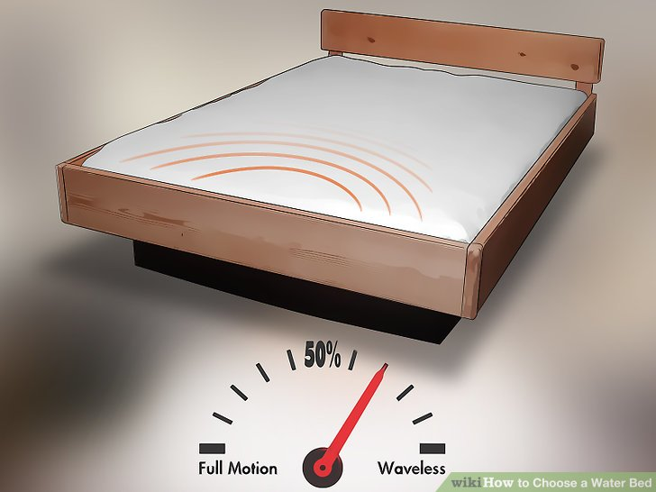 Amazing Full Motion Waterbed Mattress 4 Ways To Choose A Water Bed Wikihow