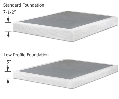 Amazing Low Profile Mattress Foundation King St Regis Charles P Rogers Beds Direct Makers Of Fine Beds