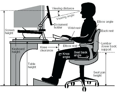 Amazing of Ergonomic Workstation Design Ergonomic Furniture Design Lesbrandco