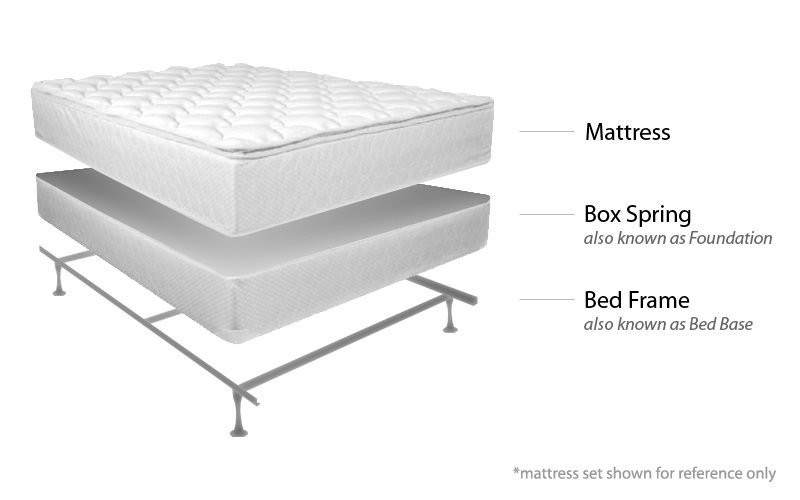 Amazing of Full Size Box Spring 100 Off Easy Rest Full Size Mattress Set