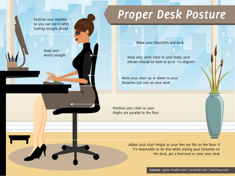 Amazing Office Desk Posture The Office Furniture Blog At Officeanything Improve Office