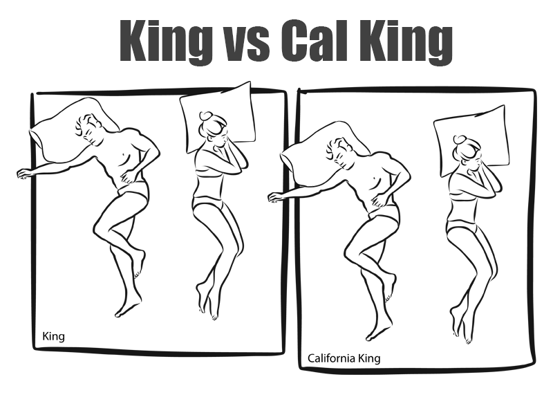 Attractive California King Size Bed Size King Size Bed Dimensions Measurements California King Vs King
