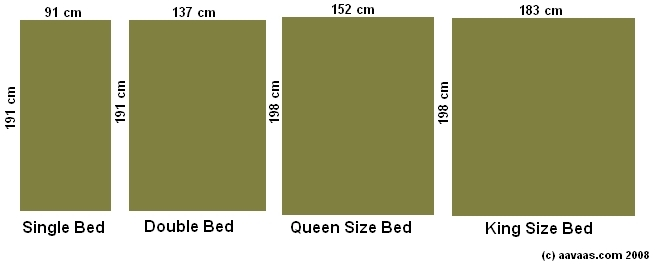Attractive King Size Bed Dimensions Bedding Surprising Measurements Of Queen Size Bed King Frame