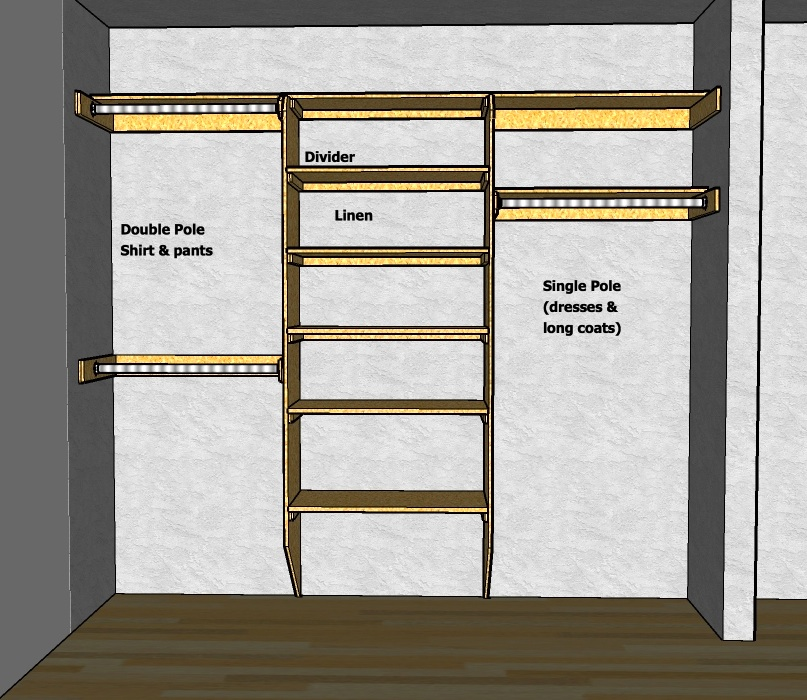 Attractive Master Bedroom Closet Shelving Closet Shelving Layout Design Thisiscarpentry