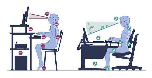 Attractive Sit Ergonomically At Desk How To Sit Ergomonkey Ergonomic Office Seating And Furniture