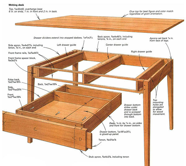Attractive Writing Desk Plans Making A Writing Desk Finewoodworking