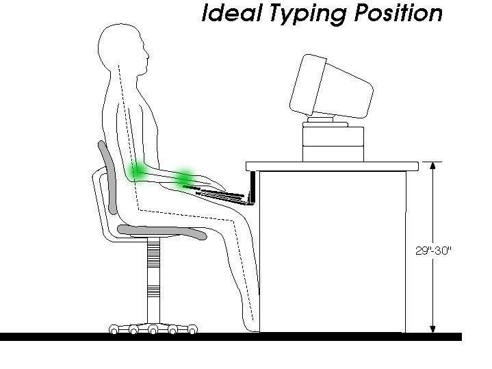 Awesome Ergonomic Keyboard Position Cuergo Neutral Posture Typing