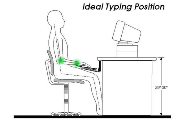 Awesome Ergonomic Keyboard Position The Best Ergonomic Keyboard Wirecutter Reviews A New York Times