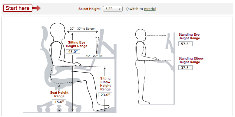 Awesome Ergonomic Way To Sit At A Desk Calculate Ideal Heights For Your Ergonomic Office Desk Chair