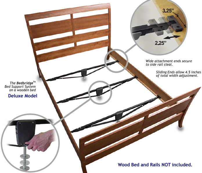 Awesome King Bed Slats With Center Support Queen Bedbridge Support Deluxe Bed Frame Supports Thesleepshop