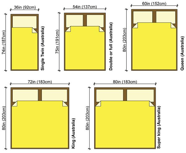 Awesome King Size Bed Size King Size Bed Dimensions B66 About Brilliant Decorating Bedroom