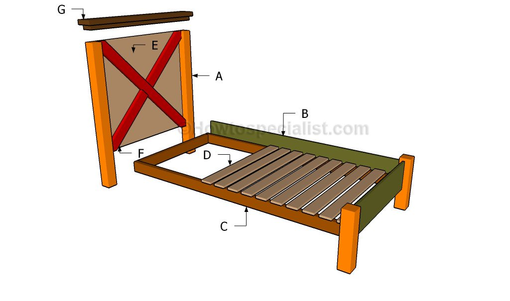Awesome Twin Size Bed Frame Twin Size Bed Frame Plans Howtospecialist How To Build Step