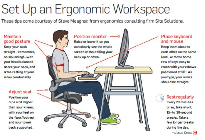 Beautiful Ergonomic Keyboard Position How To For Technical Writers Get The Best Ergonomic Keyboard And