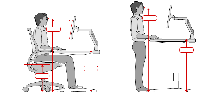 Beautiful Ergonomic Way To Sit At A Desk Enchanting Ergonomic Standing Desk Setup Ergonomic Office Desk