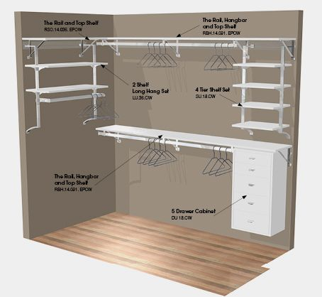 Beautiful Small Walk In Closet Design Best 25 Small Master Closet Ideas On Pinterest Small Closet