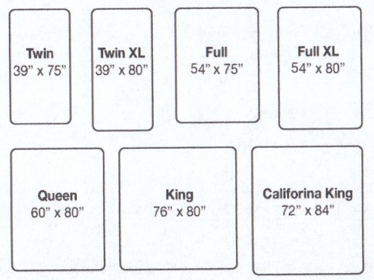 Best Cal King Mattress Size Measurements For California King Mattress Bed Mattress