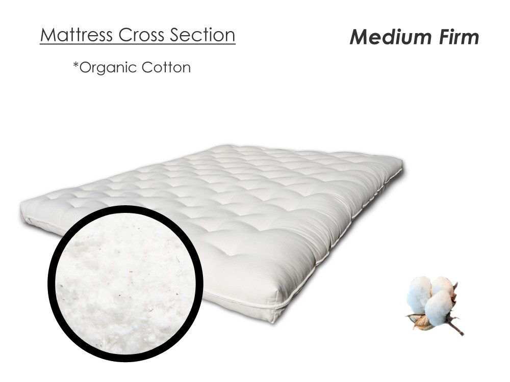 Best King Size Futon Mattress Organic Cotton Mattress Medium Firm The Futon Shop
