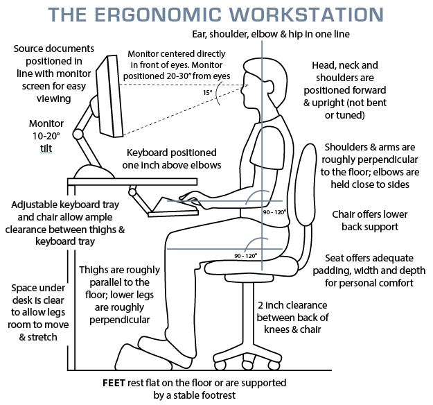 Best Proper Desk Ergonomics The Ergonomic Workstation Pt Me