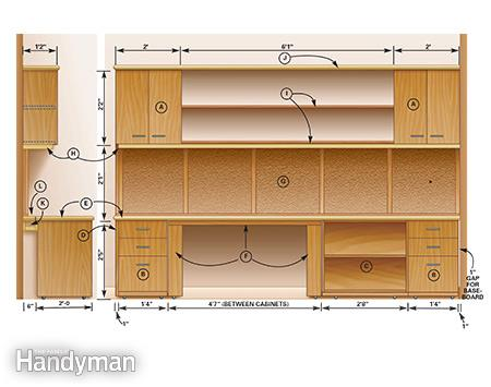 Chic Build Office Desk How To Build A Home Office Family Handyman