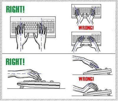 Chic Ergonomic Keyboard Position Typingposture