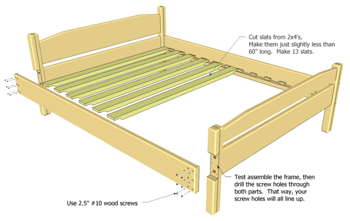 Creative of Bed Frame And Slats Queen Size Bed Plan