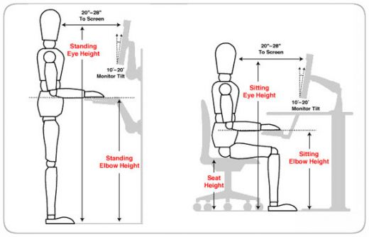 Creative of Computer Desk Posture Heal Computer Shoulder Neck Back And Wrist Pain With 5 Easy