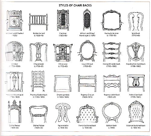 Creative of Dining Chair Styles 67 Best Decorating Antique Period Furniture Styles
