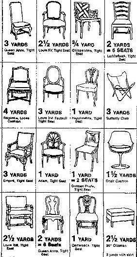 Creative of Dining Chair Styles These Diagrams Are Everything You Need To Decorate Your Home