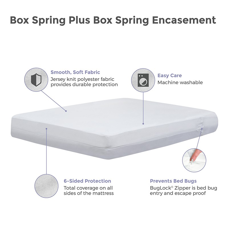 Creative of Mattress Plus Box Spring Protect A Bed Box Spring Plus Extra Durable Bed Bug Proof Box