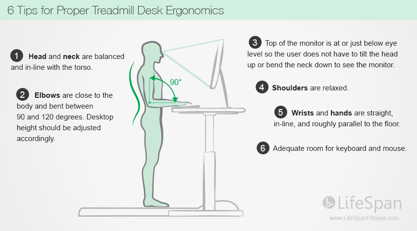 Creative of Office Desk Posture Standing Desk Posture Treadmill Desk Ergonomics