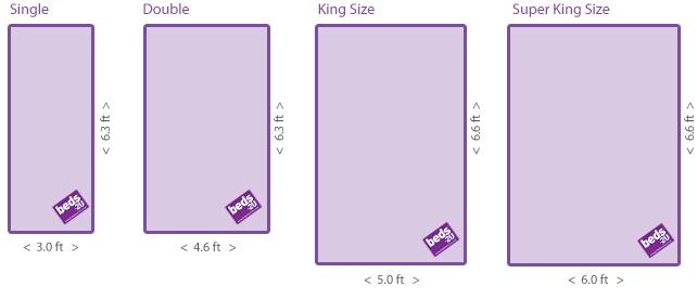 Elegant King Size Bed Dimensions Bedding Measurements Of A Queen Size Bed Measurements Of A Queen