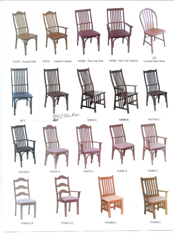 Fabulous Dining Chair Styles Fabulous Dining Room Chair Styles H33 On Small Home Remodel Ideas