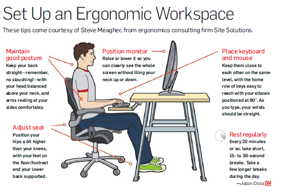 Fabulous Ergonomic Workstation Design Magnificent Ergonomic Computer Desk Setup Best Ergonomic Computer