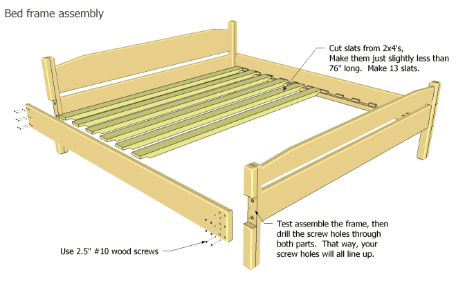 Fabulous Slat Bed Frame King King Size Bed Frame Plans Bed Plans Diy Blueprints