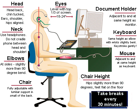 Gorgeous Ergonomic Workstation Setup Best Ergonomic Fixes For Pain Fit Stop Physical Therapy