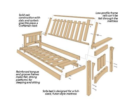 Gorgeous Futon Style Bed Frame Best 25 Craftsman Futon Frames Ideas On Pinterest Craftsman