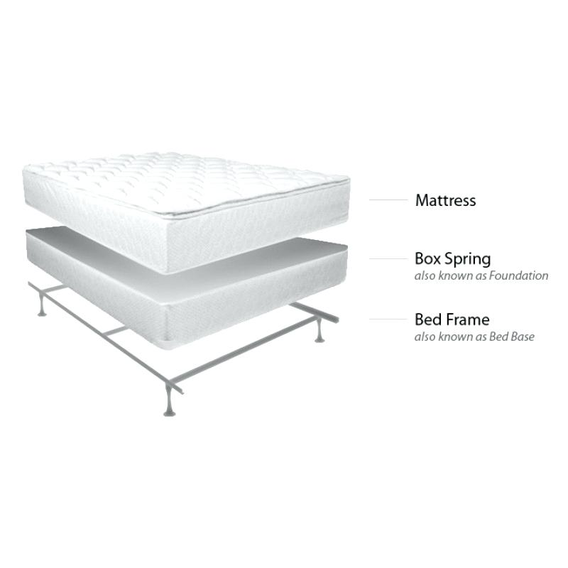 Gorgeous King Bed And Box Spring Queen Size Box Springs King Bed And Spring Great Twin Frame For