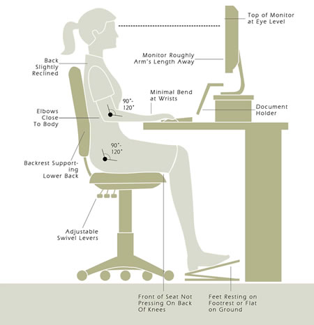 Great Ergonomic Workstation Setup Office Ergonomic Assessment Services Naas Kildare Ireland