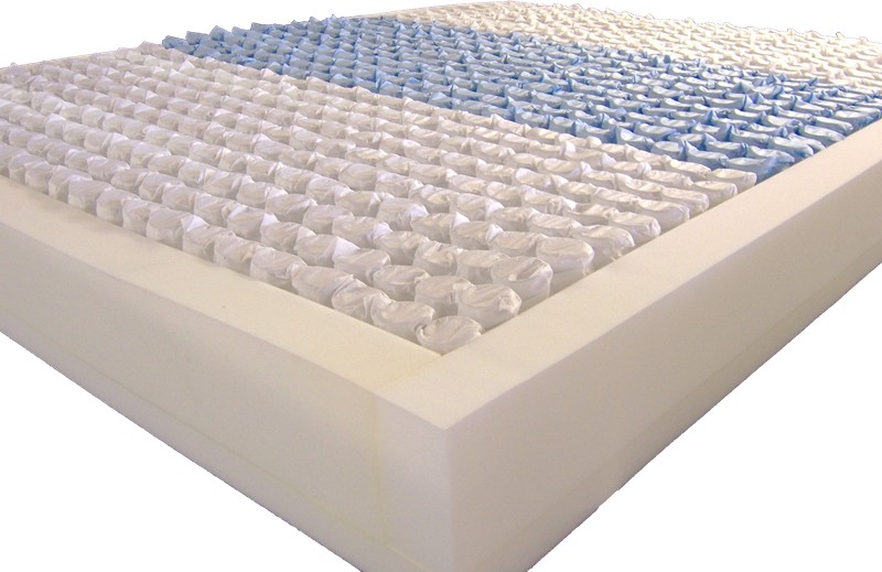 Great Innerspring Mattress Vs Memory Foam Innerspring Coil Mattress Looking For Best Rated Innerspring