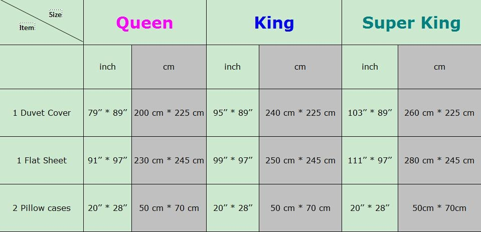 Great King Size Bed Dimensions Bedding Impressive Measurements Of A King Size Bed Dimensions Of