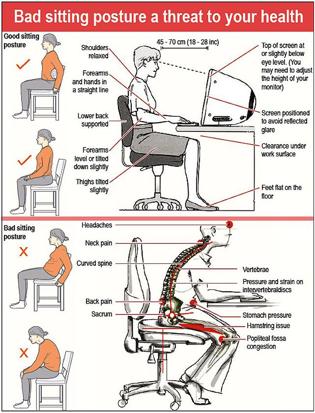 Great Office Desk Posture Proper Sitting Postures Dh Information
