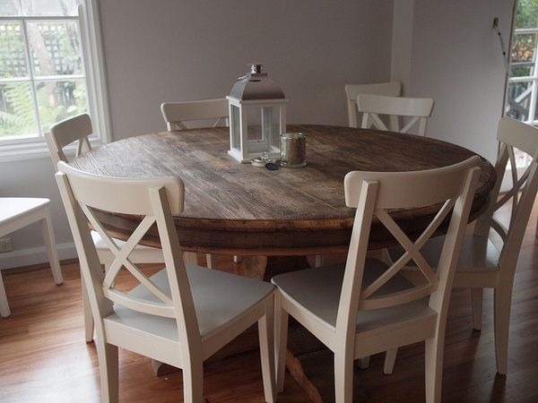 Impressive Ikea Small Kitchen Table And Chairs Best 25 Round Kitchen Tables Ideas On Pinterest Round Dining