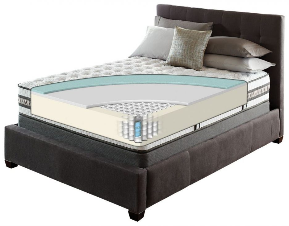 Impressive Mattress Firm Bed Frame Bed Frames Adjustable Bed Riser Legs Big Lots Bed Frame Bed