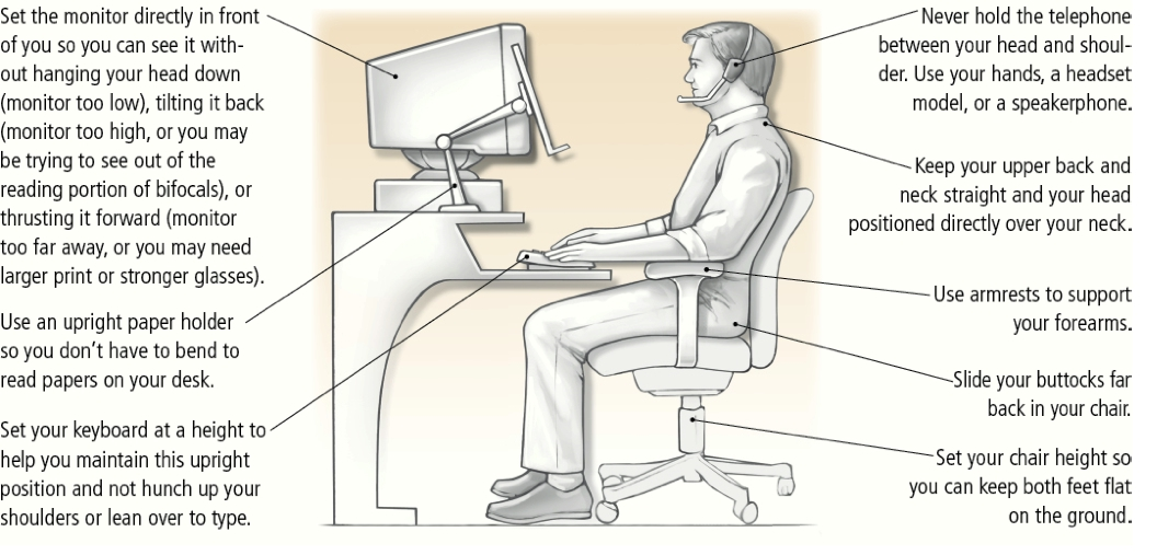 Impressive Sit Ergonomically At Desk What Are The Best Ergonomics To Help Reduce My Neck Pain While At