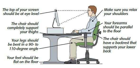 Incredible Ergonomic Way To Sit At A Desk Why Sitting Is Bad For Your Health Tips For Posture And