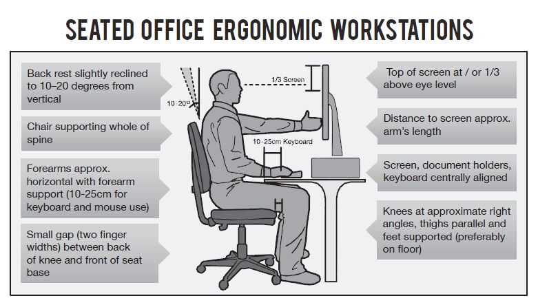 Incredible Ergonomic Workstation Setup Ergonomic Desk And Chair Set Up I61 In Easylovely Furniture Home