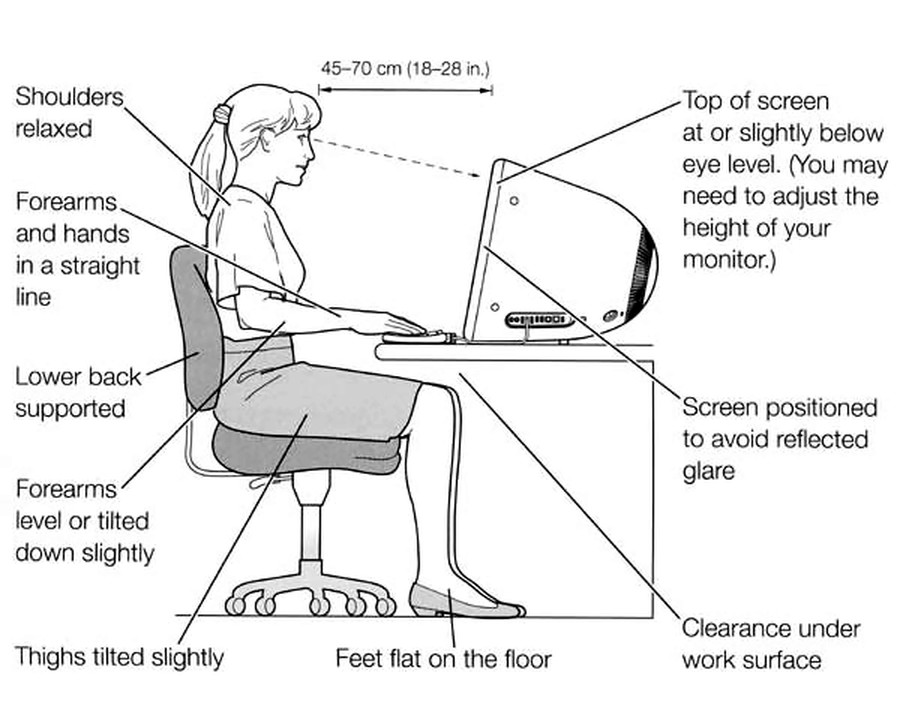 Incredible Proper Desk Ergonomics Ergonomic Desk Setup How To Do It Right Healthyspines