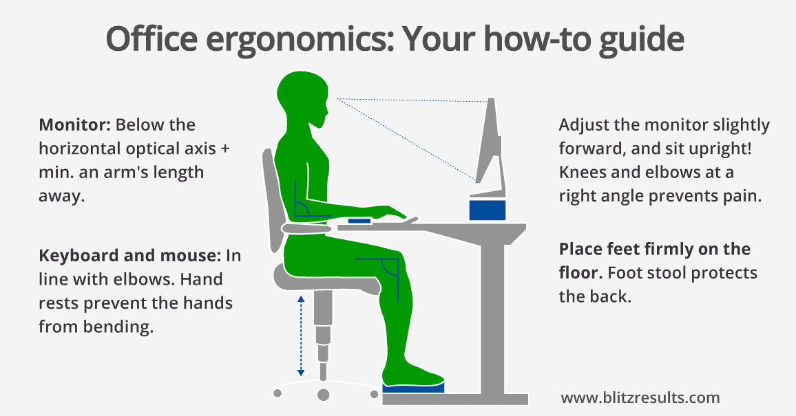 Incredible Proper Desk Ergonomics Ergonomic Office Calculate Optimal Height Of The Desk Chair