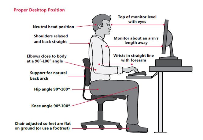 Incredible Proper Desk Ergonomics Erogonomic Comfort Microsoft Accessories